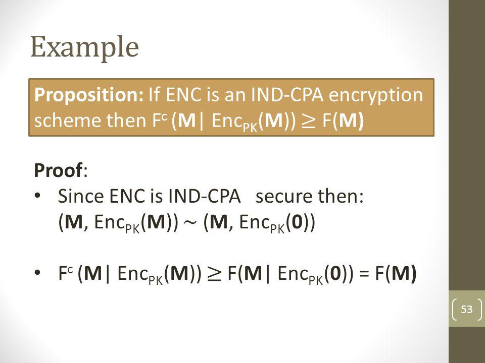 Example 53