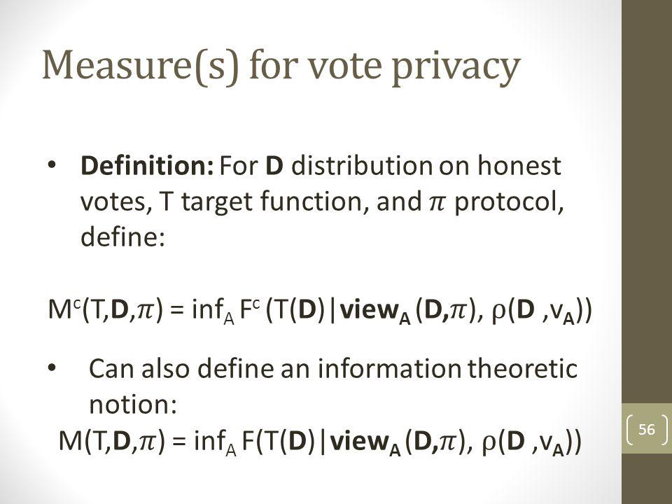 Measure(s) for vote privacy 56