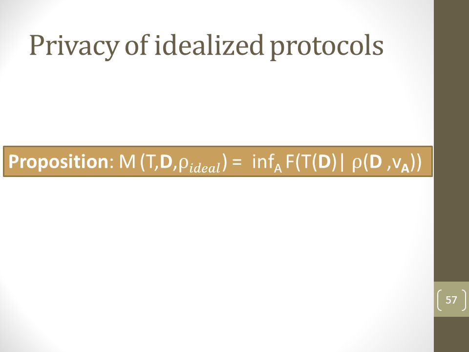 Privacy of idealized protocols 57