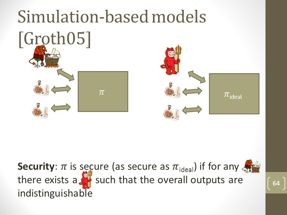 Simulation-based models [Groth05] 64