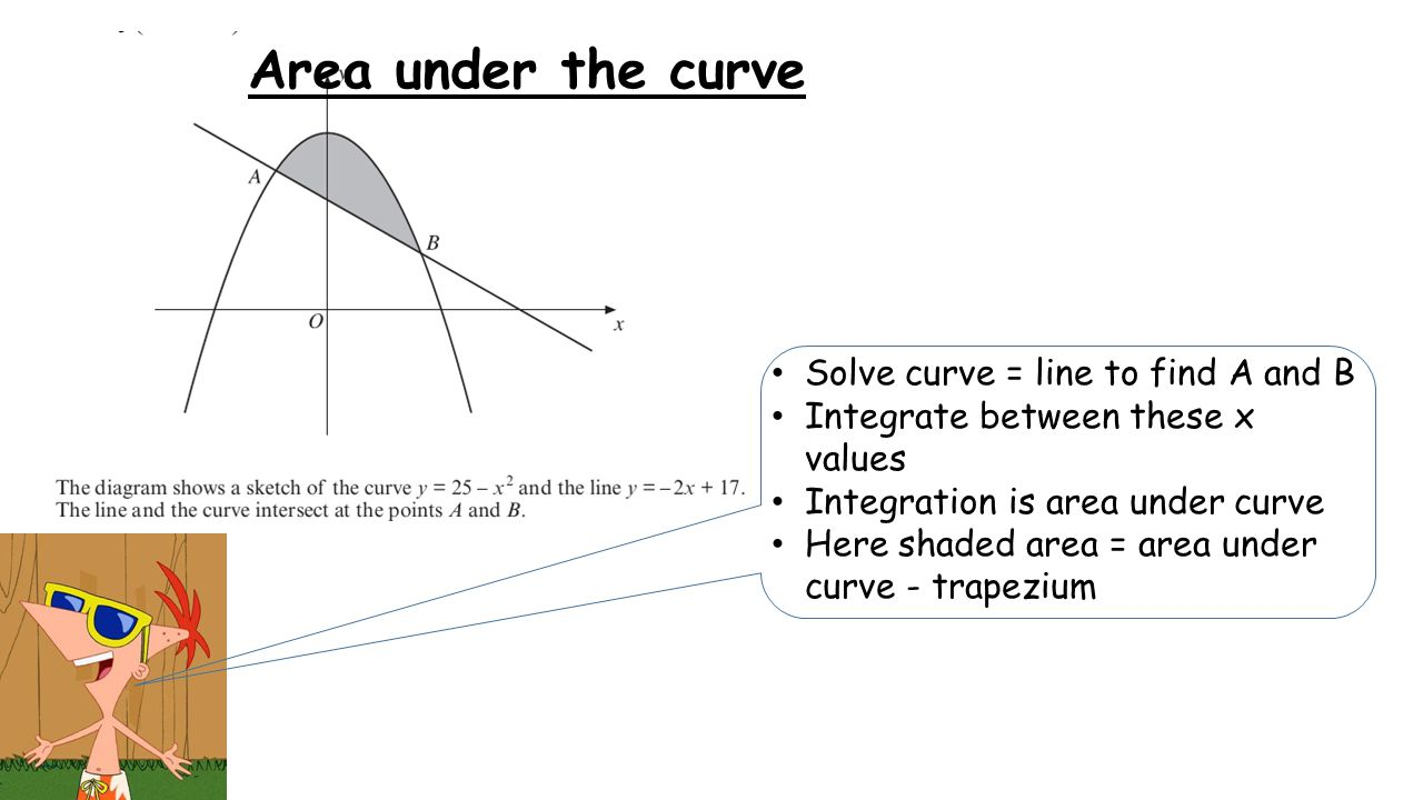 Area under the curve Solve curve = line to find A and B Integrate between these x values Integration is area under curve Here shaded area = area under curve - trapezium