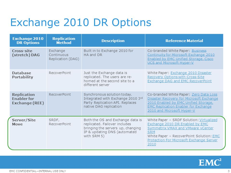 34EMC CONFIDENTIAL—INTERNAL USE ONLY SRM Configuration — Recovery Plans
