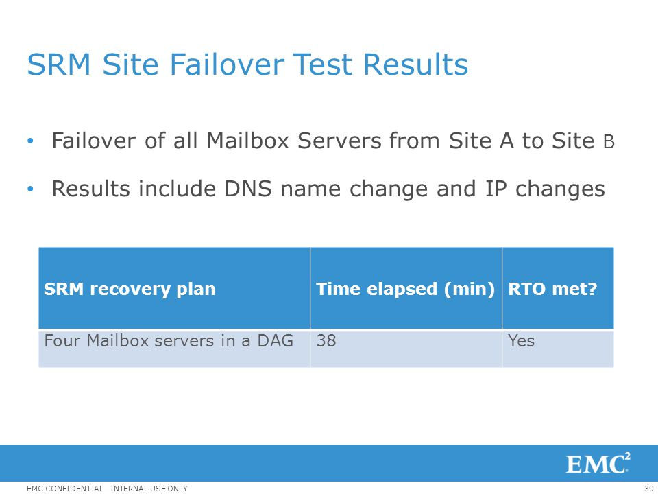39EMC CONFIDENTIAL—INTERNAL USE ONLY SRM Site Failover Test Results Failover of all Mailbox Servers from Site A to Site B Results include DNS name cha