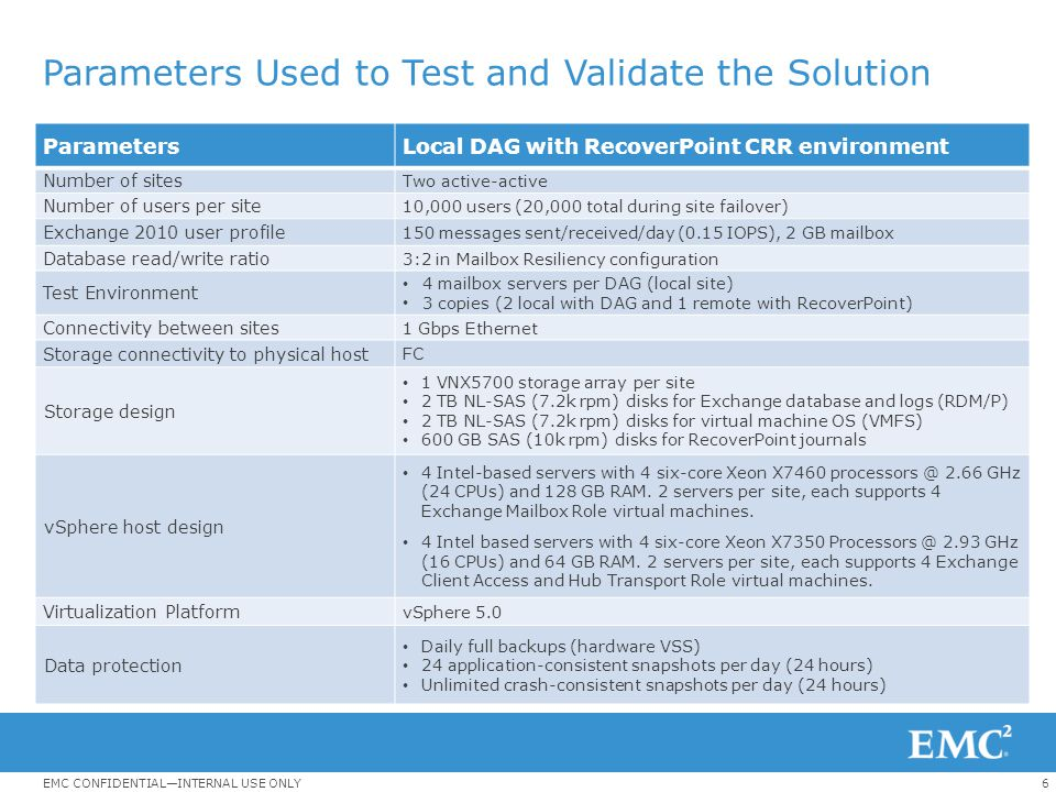 17EMC CONFIDENTIAL—INTERNAL USE ONLY RecoverPoint CG Policy Settings for SRM