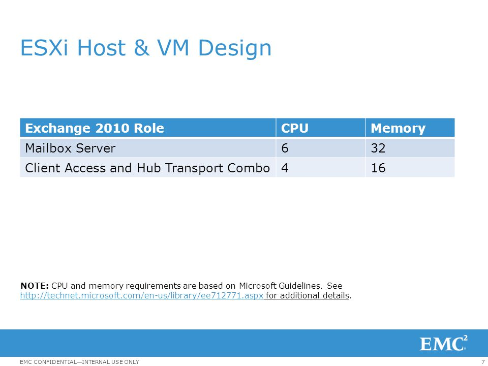 7EMC CONFIDENTIAL—INTERNAL USE ONLY ESXi Host & VM Design Exchange 2010 RoleCPUMemory Mailbox Server632 Client Access and Hub Transport Combo416 NOTE: