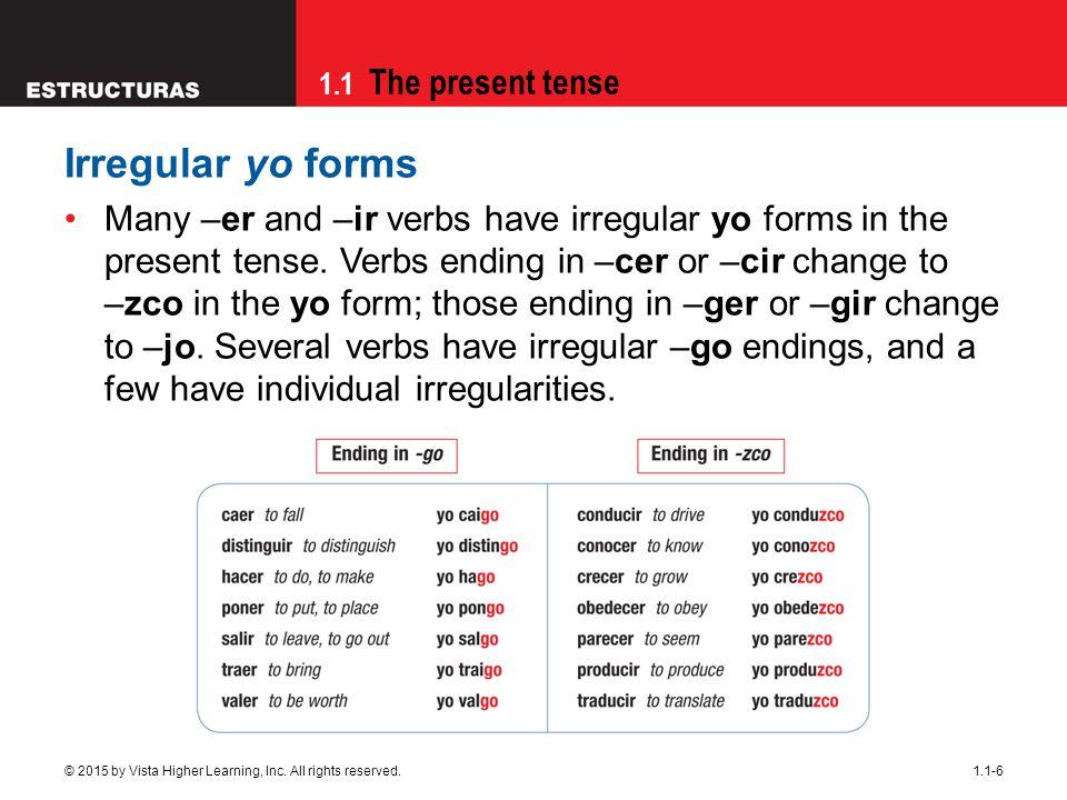 1.1 The present tense 1.1-6 Irregular yo forms Many –er and –ir verbs have irregular yo forms in the present tense. Verbs ending in –cer or –cir chang