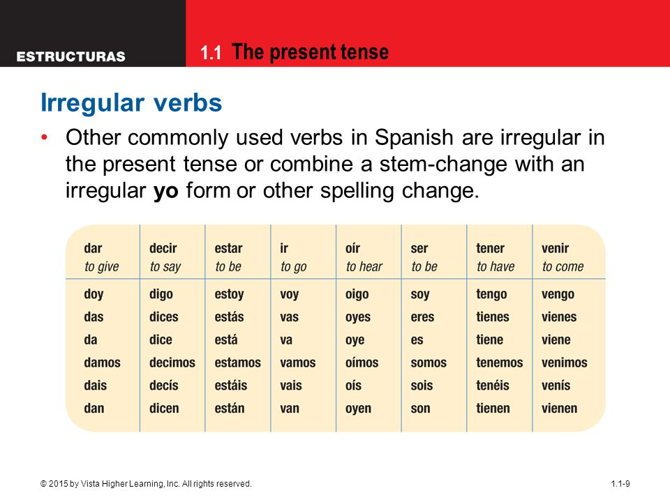 1.1 The present tense 1.1-9 Irregular verbs Other commonly used verbs in Spanish are irregular in the present tense or combine a stem-change with an i