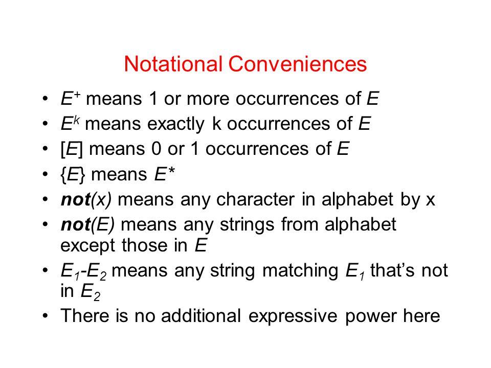 Notational Conveniences E + means 1 or more occurrences of E E k means exactly k occurrences of E [E] means 0 or 1 occurrences of E {E} means E* not(x