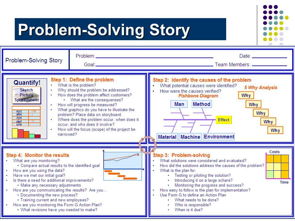 Problem-Solving Story