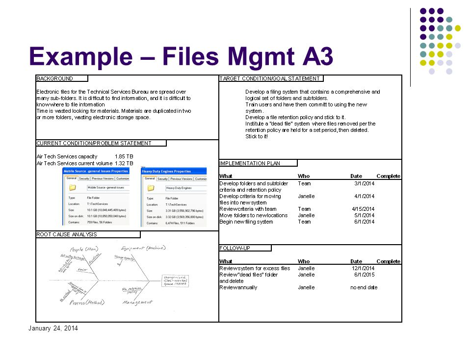 Example – Files Mgmt A3
