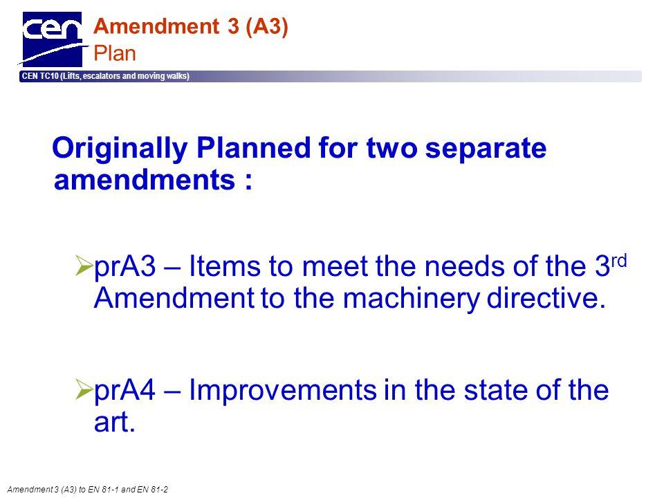  2005 CEN – all rights reserved CEN TC10 (Lifts, escalators and moving walks) Amendment 3 (A3) to EN 81-1 and EN 81-2 Amendment 3 (A3) Plan Originall