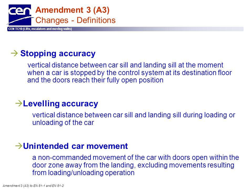  2005 CEN – all rights reserved CEN TC10 (Lifts, escalators and moving walks) Amendment 3 (A3) to EN 81-1 and EN 81-2 Amendment 3 (A3) Changes - Defi
