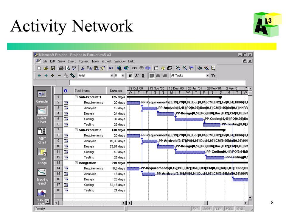 8 Activity Network