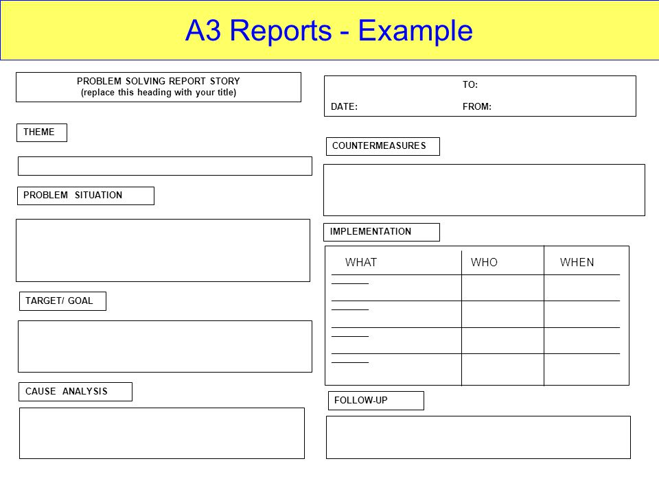 PROBLEM SOLVING REPORT STORY (replace this heading with your title) THEME PROBLEM SITUATION CAUSE ANALYSIS IMPLEMENTATION COUNTERMEASURES TO: DATE: FROM: TARGET/ GOAL FOLLOW-UP ______________________________________________________________________ _________ WHAT WHO WHEN A3 Reports - Example