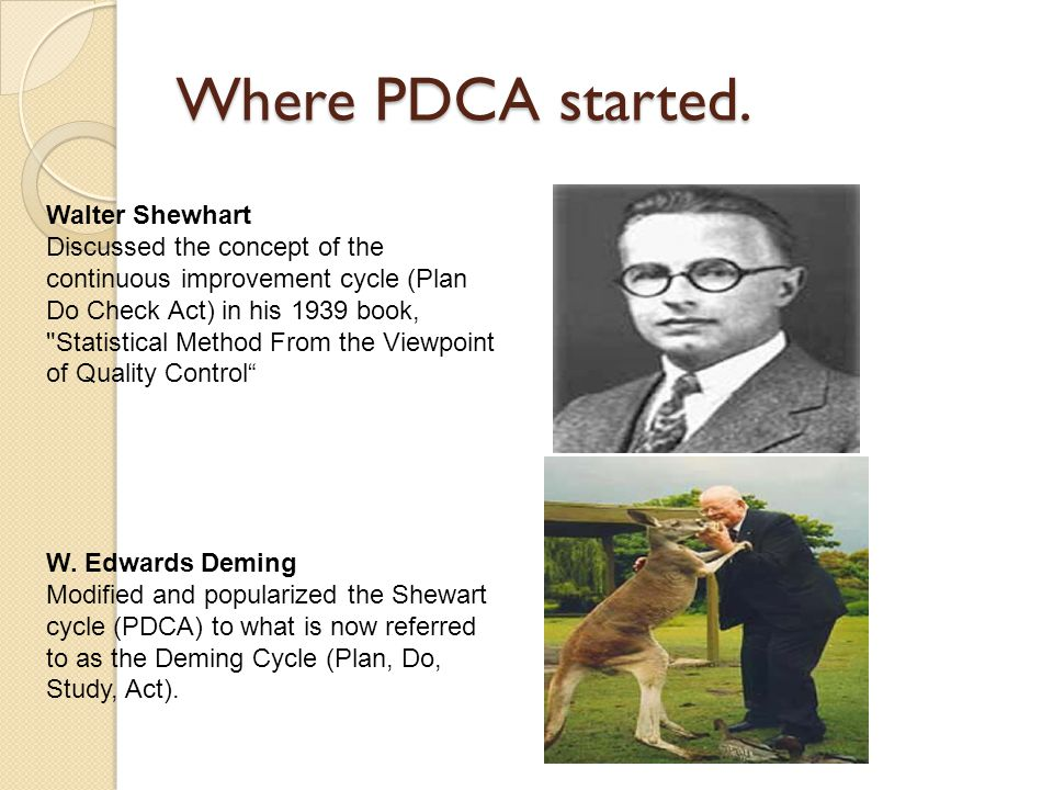 Where PDCA started.