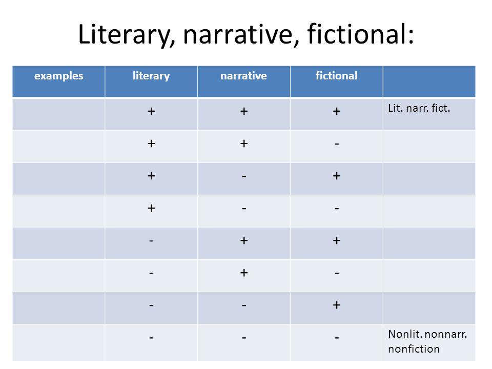 Literary, narrative, fictional: examplesliterarynarrativefictional +++ Lit. narr. fict. ++- +-+ +-- -++ -+- --+ --- Nonlit. nonnarr. nonfiction