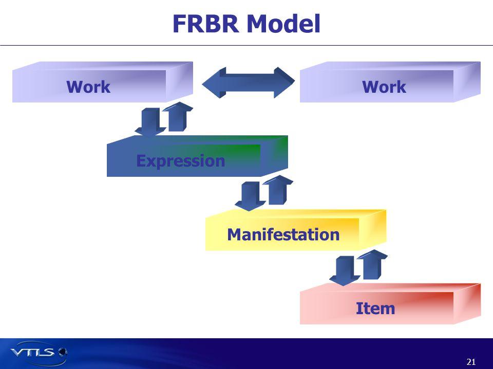 21 Work Expression Manifestation Item FRBR Model