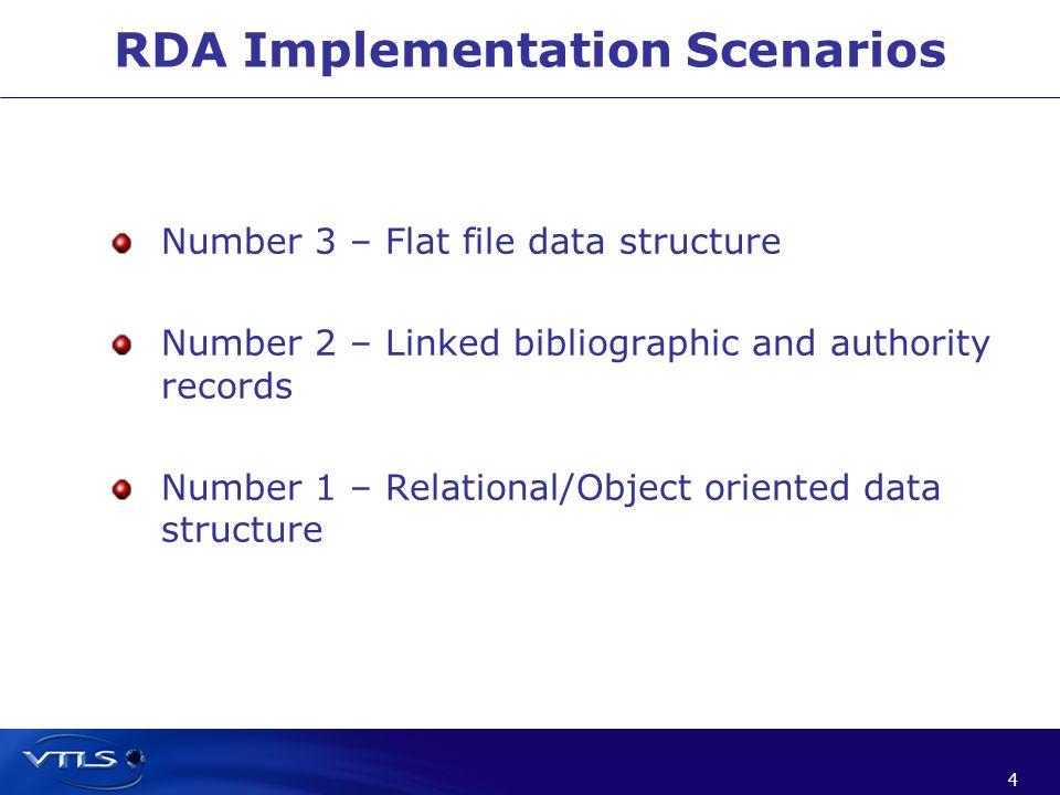 35 BIBFRAME BIBFRAME Model Vocabulary Key to the description of resources.