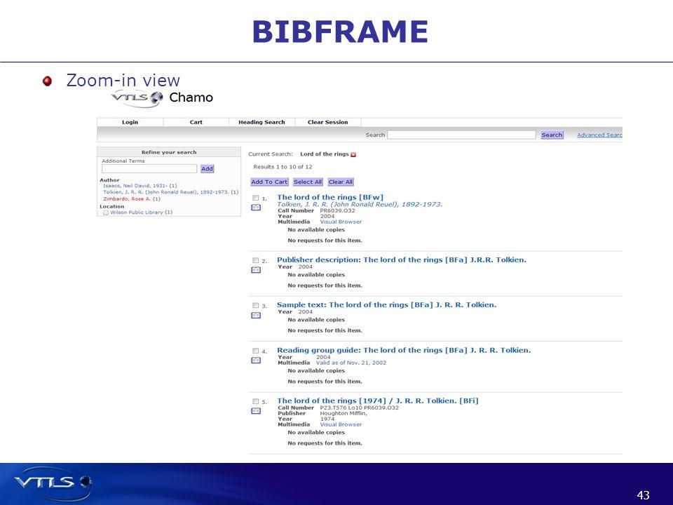 43 BIBFRAME Zoom-in view