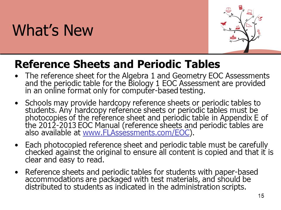 What's New Reference Sheets and Periodic Tables The reference sheet for the Algebra 1 and Geometry EOC Assessments and the periodic table for the Biology 1 EOC Assessment are provided in an online format only for computer-based testing.