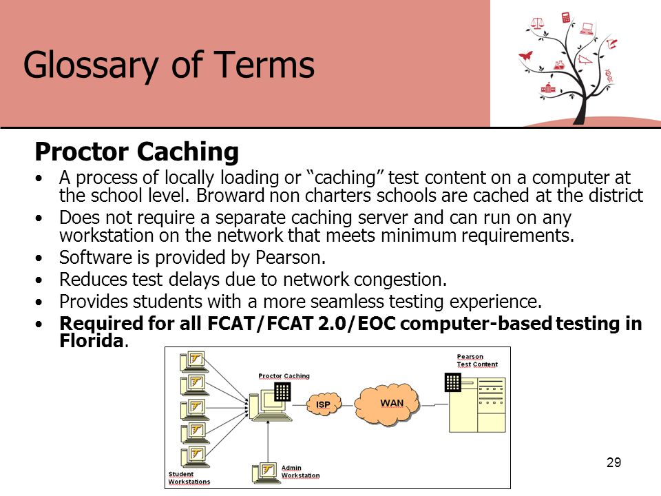 Glossary of Terms Proctor Caching A process of locally loading or caching test content on a computer at the school level.