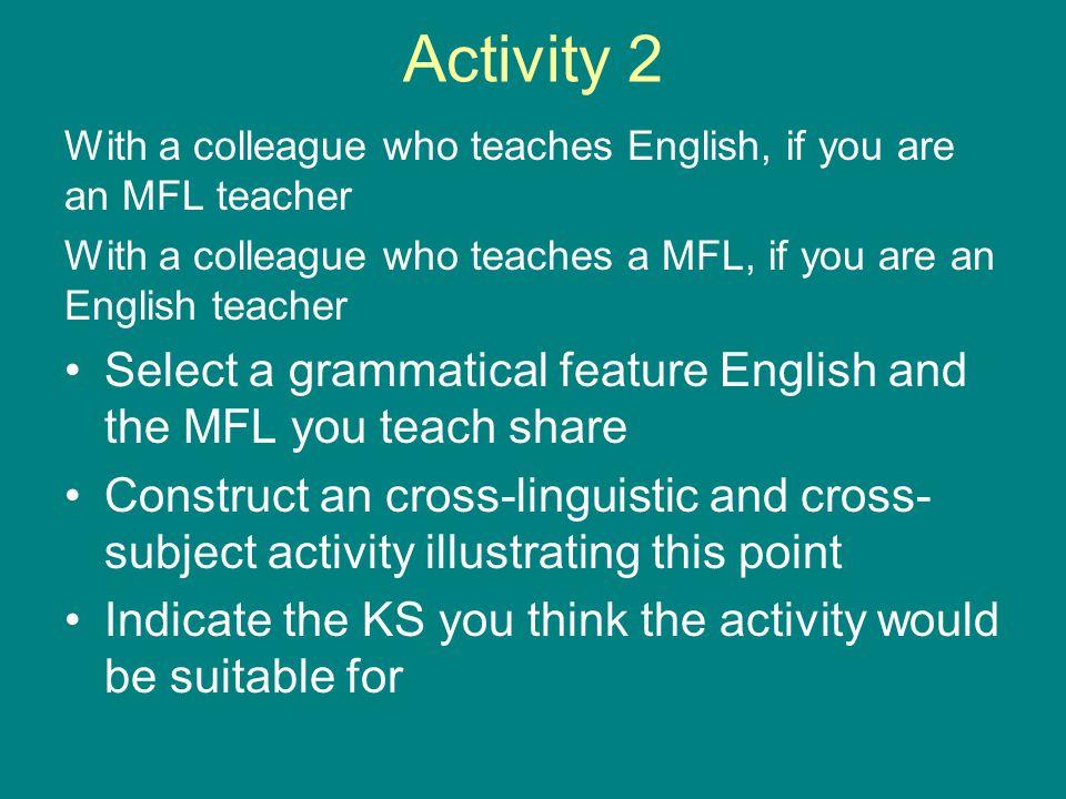 Activity 2 With a colleague who teaches English, if you are an MFL teacher With a colleague who teaches a MFL, if you are an English teacher Select a