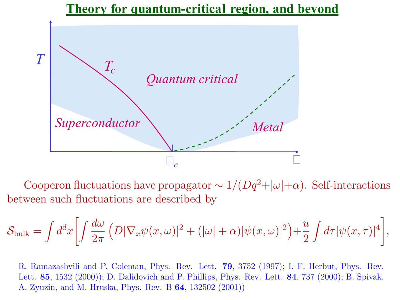 Theory for quantum-critical region, and beyond T Superconductor  Metal TcTc cc Quantum critical