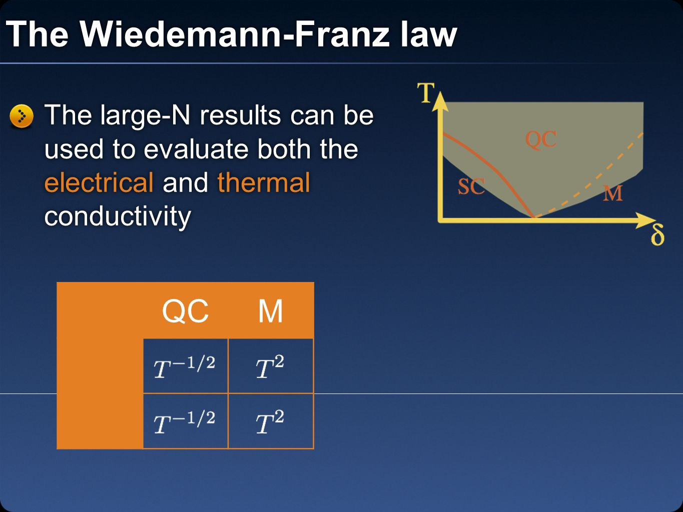 The Wiedemann-Franz law The large-N results can be used to evaluate both the electrical and thermal conductivity QCM