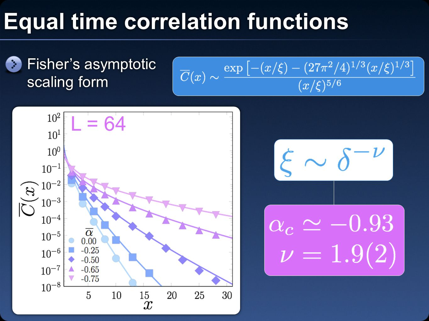 Equal time correlation functions Fisher's asymptotic scaling form L = 64