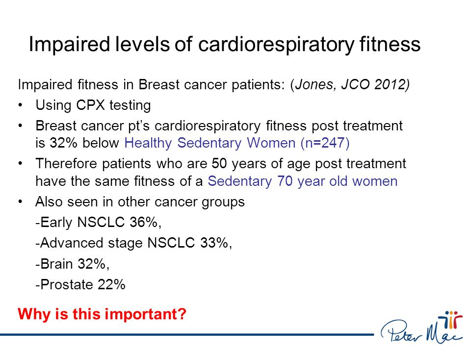 Impaired levels of cardiorespiratory fitness Impaired fitness in Breast cancer patients: (Jones, JCO 2012) Using CPX testing Breast cancer pt's cardiorespiratory fitness post treatment is 32% below Healthy Sedentary Women (n=247) Therefore patients who are 50 years of age post treatment have the same fitness of a Sedentary 70 year old women Also seen in other cancer groups -Early NSCLC 36%, -Advanced stage NSCLC 33%, -Brain 32%, -Prostate 22% Why is this important?