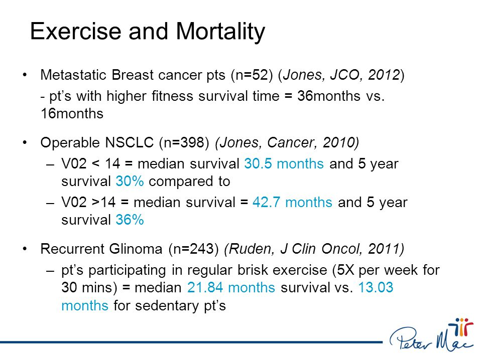 Exercise and Mortality Metastatic Breast cancer pts (n=52) (Jones, JCO, 2012) - pt's with higher fitness survival time = 36months vs.