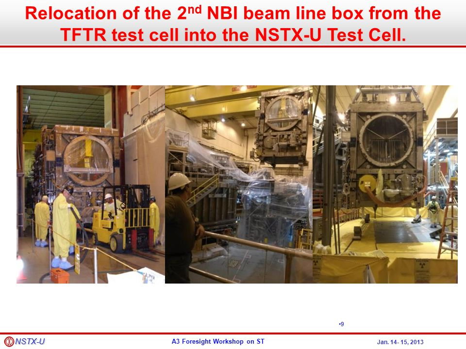 A3 Foresight Workshop on ST Jan. 14- 15, 2013 NSTX-U 10 2 nd NBI alignment performed and confirmed