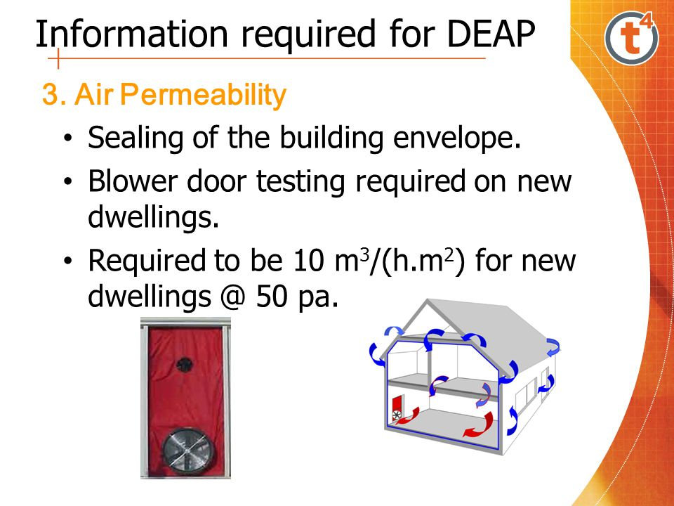 Information required for DEAP 3. Air Permeability Sealing of the building envelope. Blower door testing required on new dwellings. Required to be 10 m