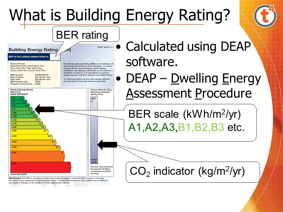 What is Building Energy Rating? Calculated using DEAP software. DEAP – Dwelling Energy Assessment Procedure BER scale (kWh/m 2 /yr) A1,A2,A3,B1,B2,B3