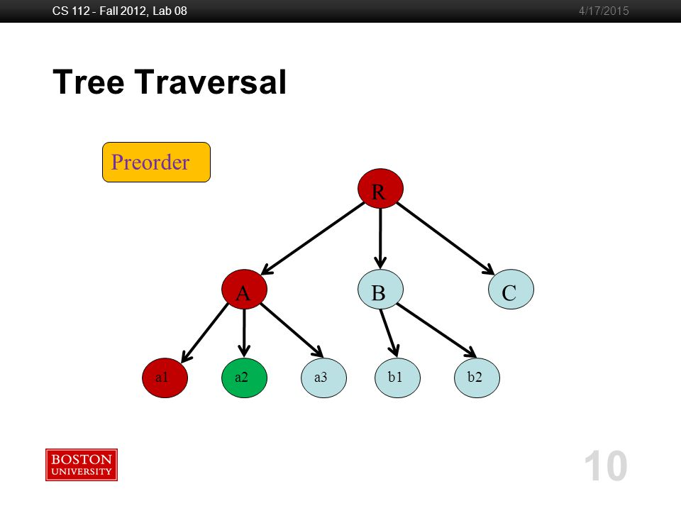 Boston University Slideshow Title Goes Here CS 112 - Fall 2012, Lab 08 10 4/17/2015 Tree Traversal R ABC a1a2a3b1b2 Preorder