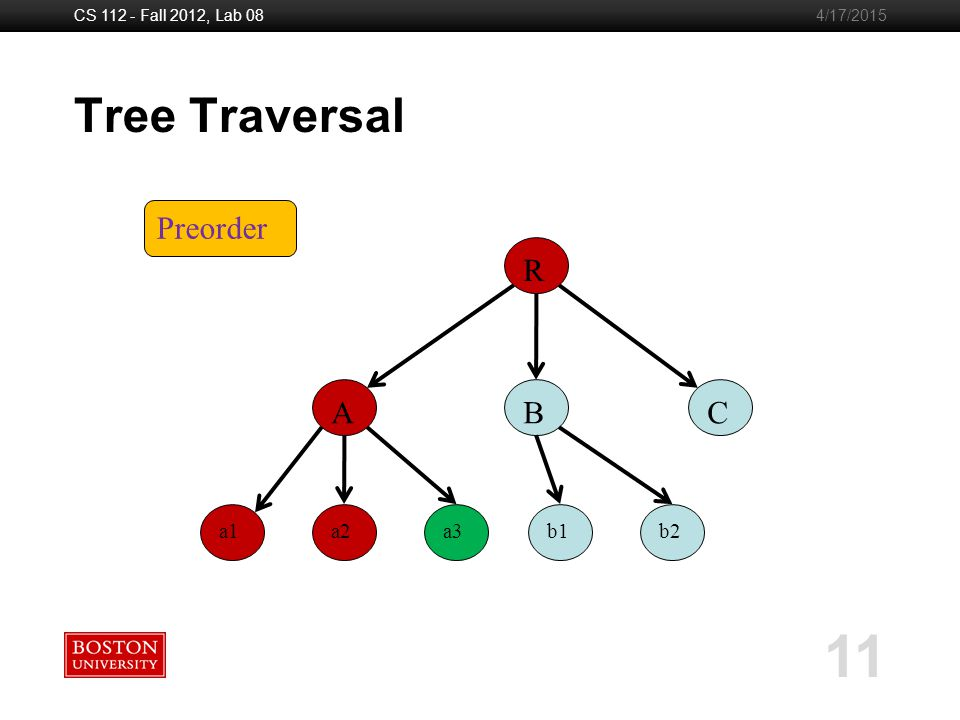 Boston University Slideshow Title Goes Here CS 112 - Fall 2012, Lab 08 11 4/17/2015 Tree Traversal R ABC a1a2a3b1b2 Preorder
