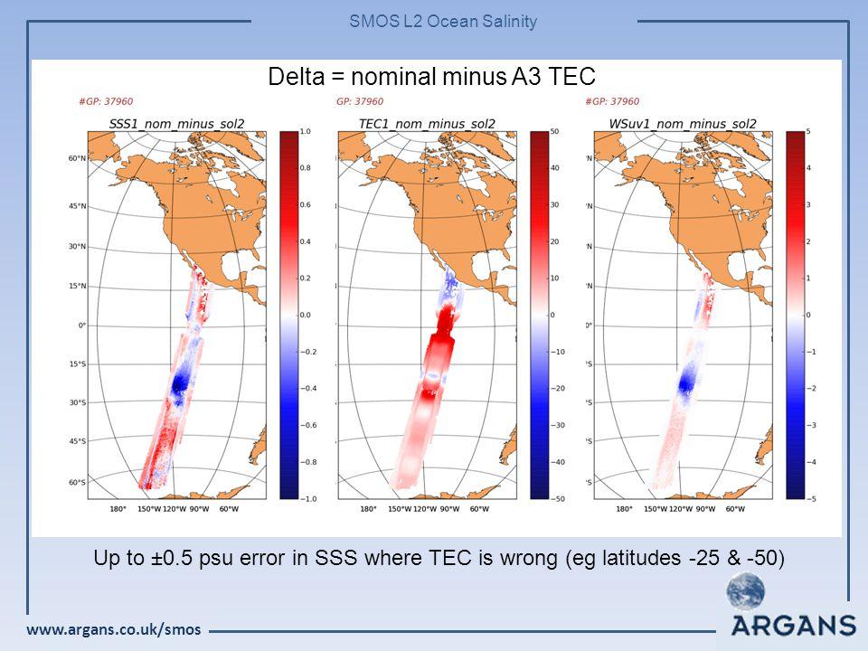 www.argans.co.uk/smos SMOS L2 Ocean Salinity Delta = nominal minus A3 TEC Up to ±0.5 psu error in SSS where TEC is wrong (eg latitudes -25 & -50)
