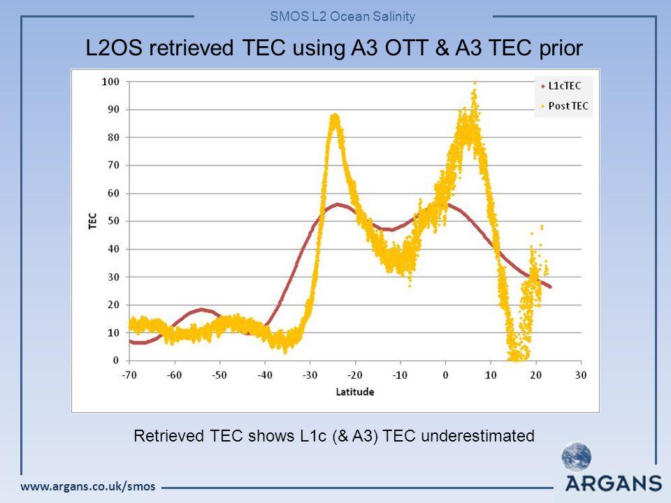 www.argans.co.uk/smos SMOS L2 Ocean Salinity L2OS retrieved TEC using A3 OTT & A3 TEC prior Retrieved TEC shows L1c (& A3) TEC underestimated