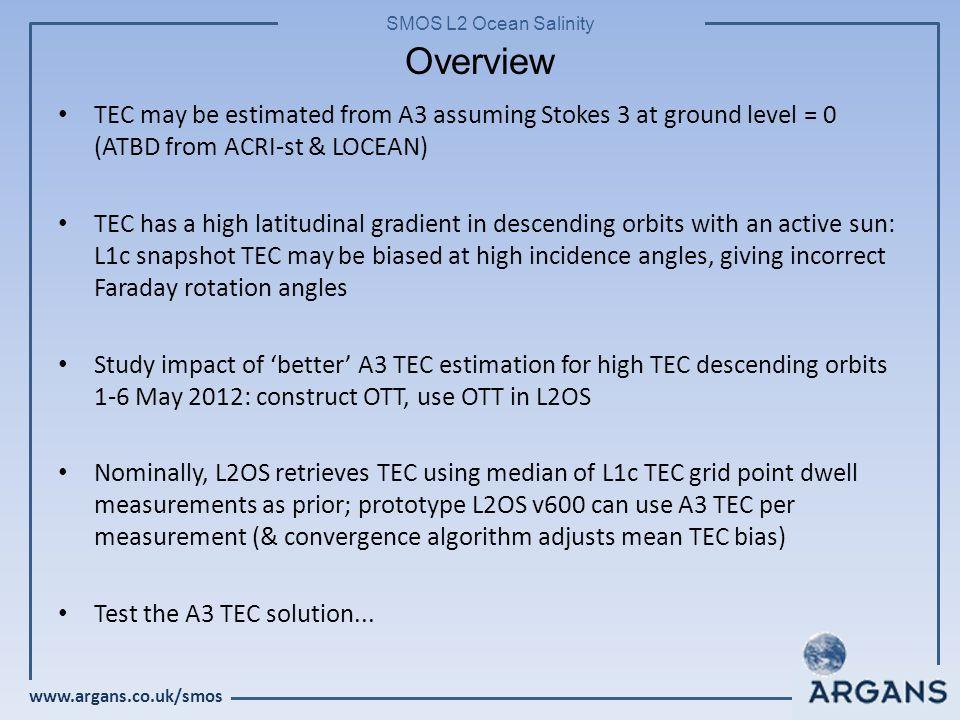 www.argans.co.uk/smos SMOS L2 Ocean Salinity Estimates of TB fwd TEC sensitivity 20 south25 north Most sensitive TB is A3 at high incidence angles