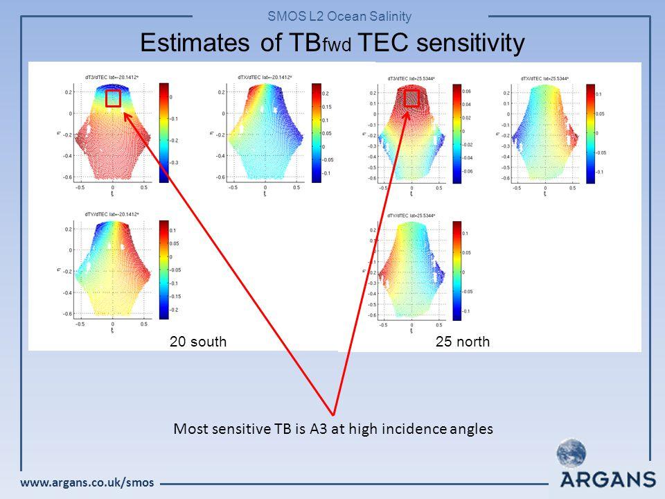 www.argans.co.uk/smos SMOS L2 Ocean Salinity TB fwd TEC sensitivity Most sensitive TB is A3 No TEC retrieval possible: line-of-sight perpendicular to magnetic field