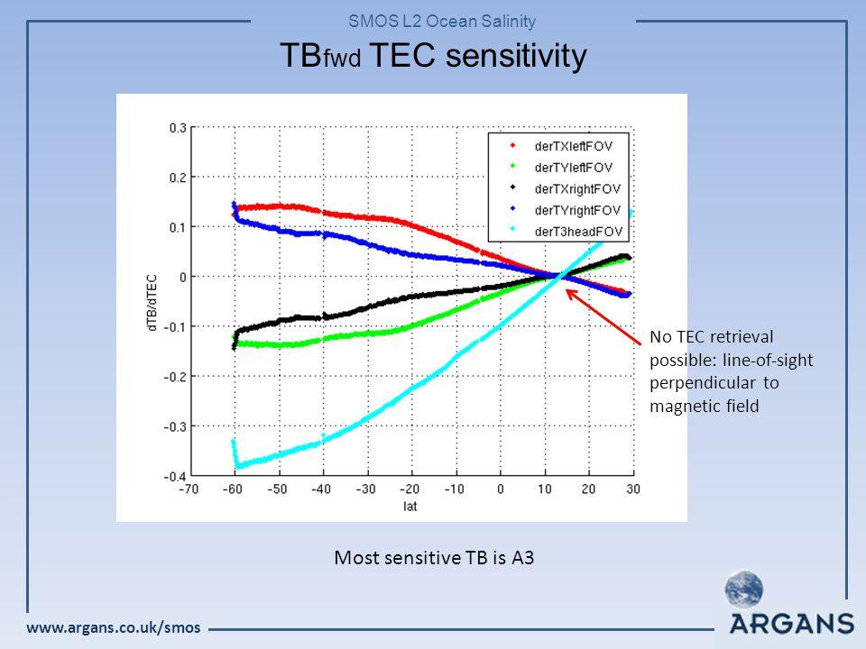 www.argans.co.uk/smos SMOS L2 Ocean Salinity TB fwd TEC sensitivity Most sensitive TB is A3 No TEC retrieval possible: line-of-sight perpendicular to