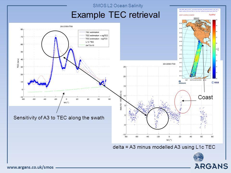 www.argans.co.uk/smos SMOS L2 Ocean Salinity Example TEC retrieval Sensitivity of A3 to TEC along the swath Coast delta = A3 minus modelled A3 using L1c TEC