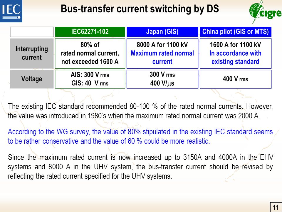 Bus-transfer current switching by DS The existing IEC standard recommended 80-100 % of the rated normal currents.