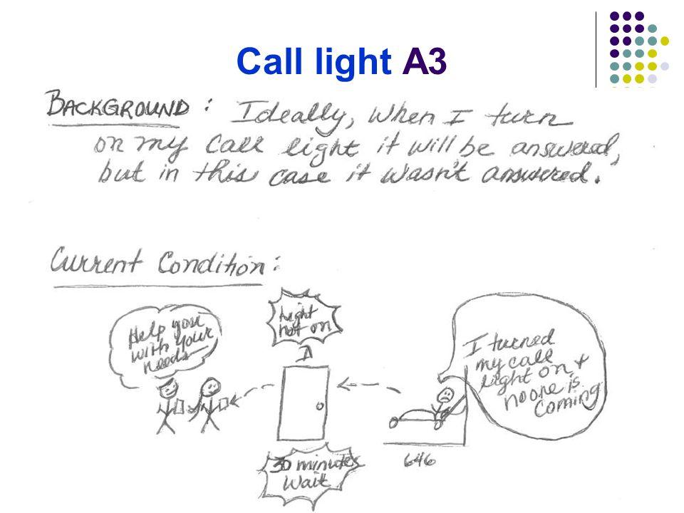 Call light A3