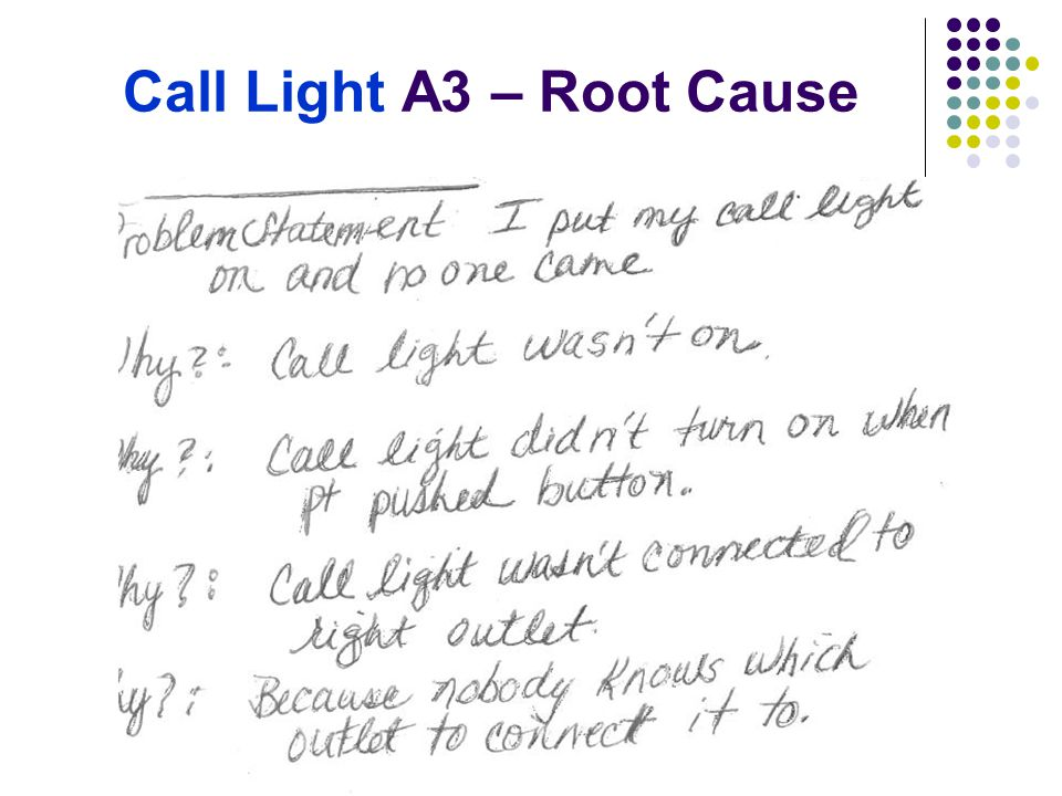 Call Light A3 – Root Cause