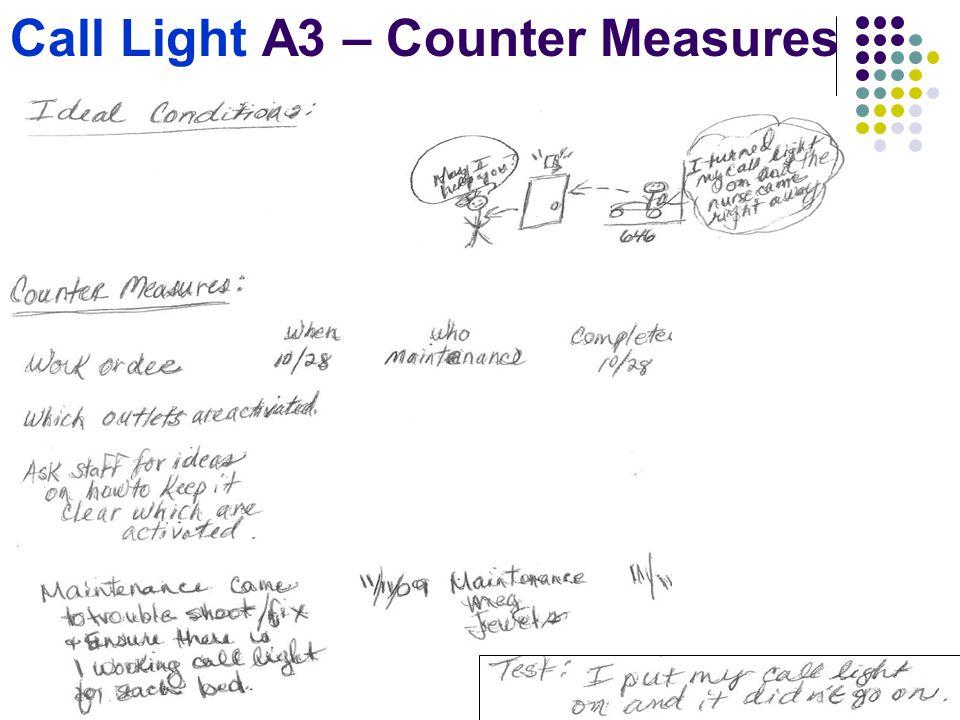 Call Light A3 – Counter Measures