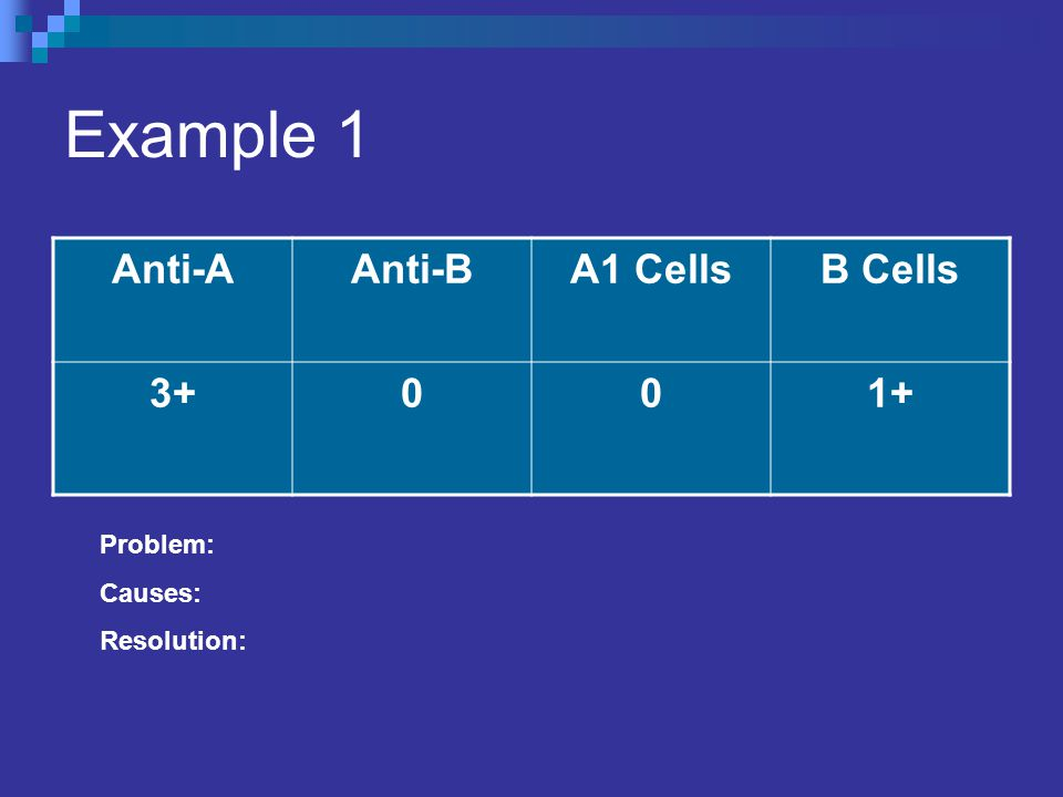Example 1 Anti-AAnti-BA1 CellsB Cells 3+001+ Problem: Causes: Resolution: