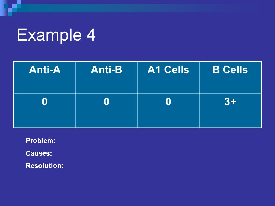 Example 4 Anti-AAnti-BA1 CellsB Cells 0003+ Problem: Causes: Resolution: