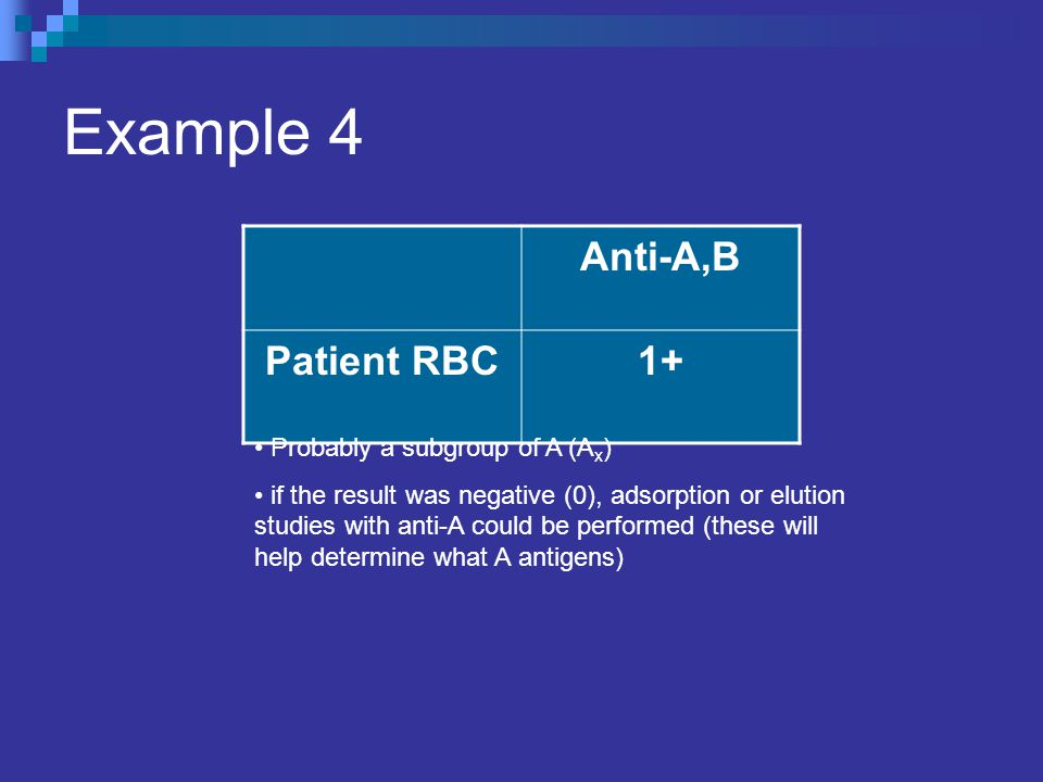 Example 4 Anti-A,B Patient RBC1+ Probably a subgroup of A (A x ) if the result was negative (0), adsorption or elution studies with anti-A could be pe