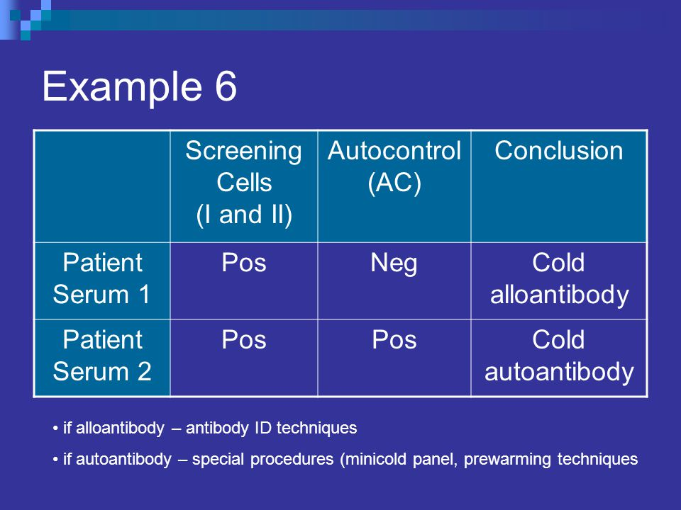 Example 6 Screening Cells (I and II) Autocontrol (AC) Conclusion Patient Serum 1 PosNegCold alloantibody Patient Serum 2 Pos Cold autoantibody if allo